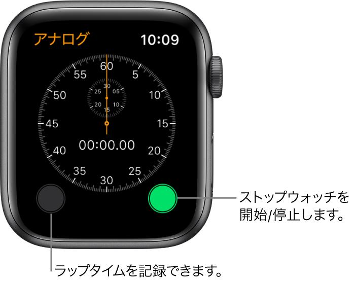 アナログストップウォッチ画面。右のボタンを押すとストップウォッチが開始/停止し、左のボタンを押すとラップタイムが記録されます。