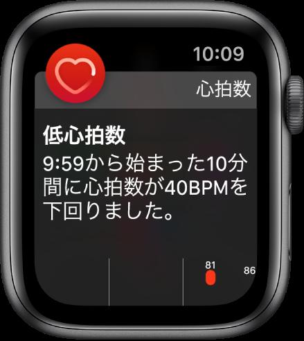 「心拍数」の通知画面。低心拍数が検知されています。