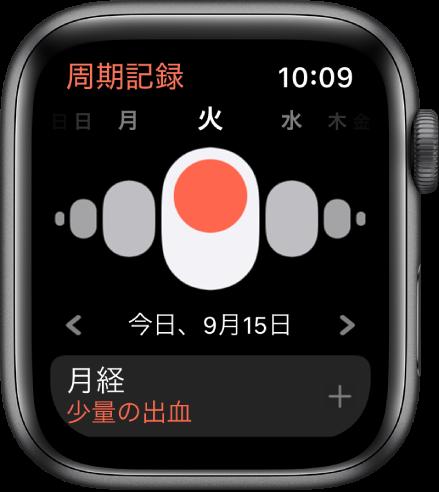 「周期記録」画面。上部に曜日、その下に現在の日付、一番下に「月経」ボタンが表示されています。