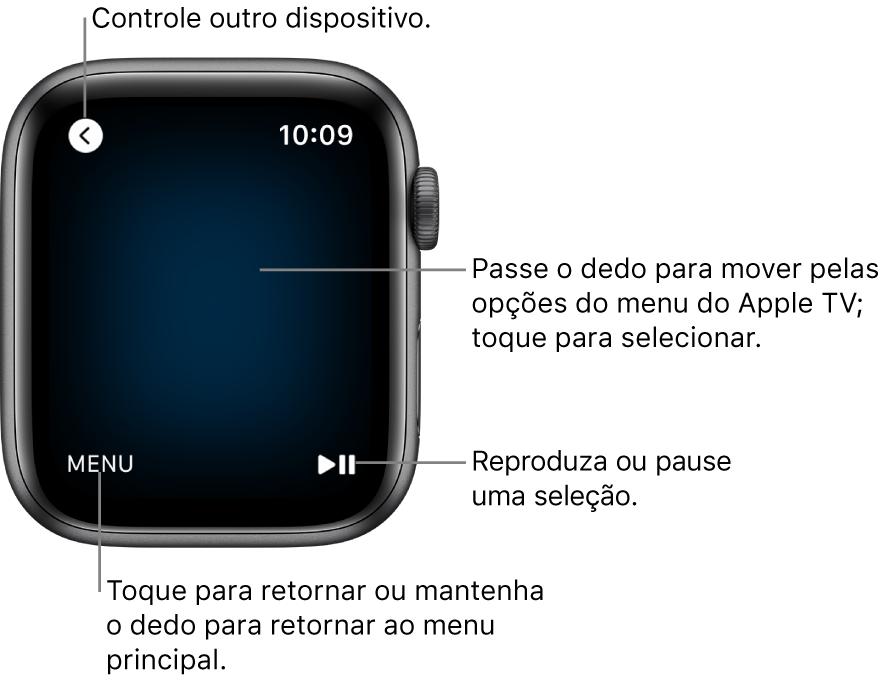 Tela do AppleWatch quando utilizado como controle remoto. O botão Menu encontra-se no canto inferior esquerdo e, o botão Reproduzir/Pausa, no canto inferior direito. O botão Voltar encontra-se no canto superior esquerdo.