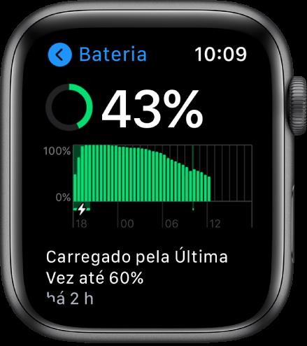 Na tela Bateria, você vê a carga remanescente da bateria, um gráfico do uso da bateria ao longo do tempo e quando a bateria foi recarregada pela última vez até 60 por cento.