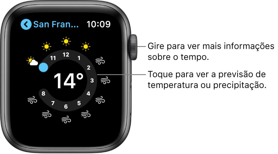 App Tempo mostrando a previsão do tempo hora a hora.