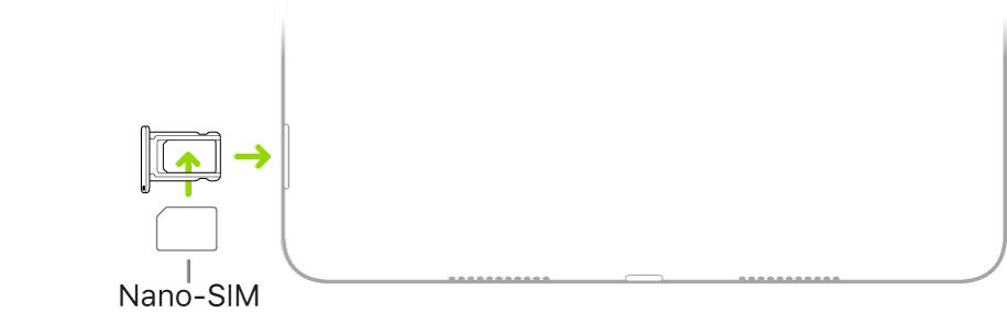 Eine Nano-SIM-Karte, die in das SIM-Fach des iPad eingelegt wird. Die abgeschrägte Seite der Karte befindet sich oben links.