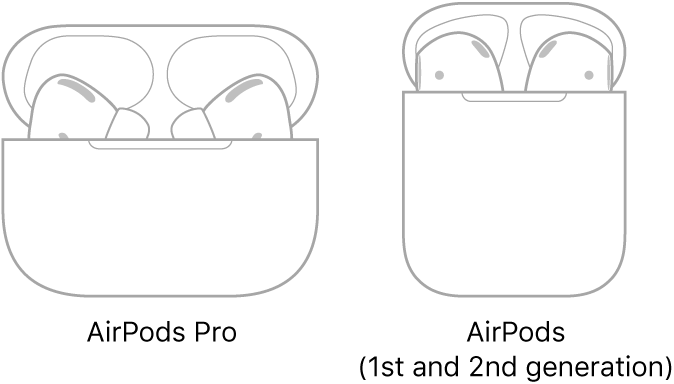 On the left, an illustration of AirPods Pro in their case. On the right, an illustration of AirPods (2nd generation) in their case.