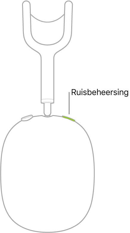 Een afbeelding waarin de locatie te zien is van de ruisbeheersingsknop op de rechteroorschelp van de AirPodsMax.
