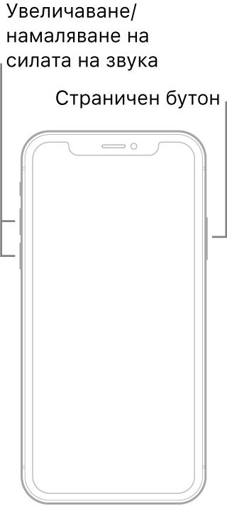 Илюстрация, показваща iPhone с екран нагоре от модел без бутон Начало. Бутоните за увеличаване и намаляване на силата на звука са показани от лявата страна на устройството, а страничният бутон е показан от дясната страна.