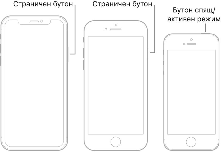 Илюстрация, показваща разположението на страничните бутони и бутоните за спящ/активен режим на iPhone.