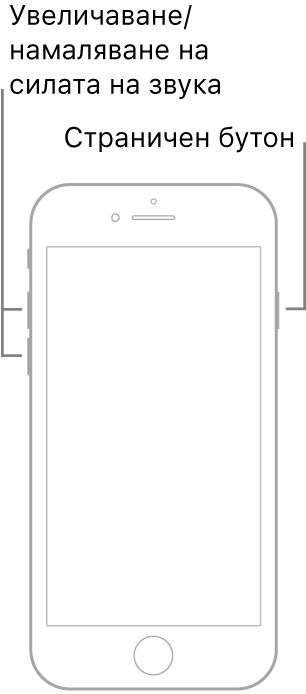 Илюстрация, показваща iPhone с екран нагоре от модел с бутон Начало. Бутоните за увеличаване и намаляване на силата на звука са показани от лявата страна на устройството, а страничният бутон е показан от дясната страна.