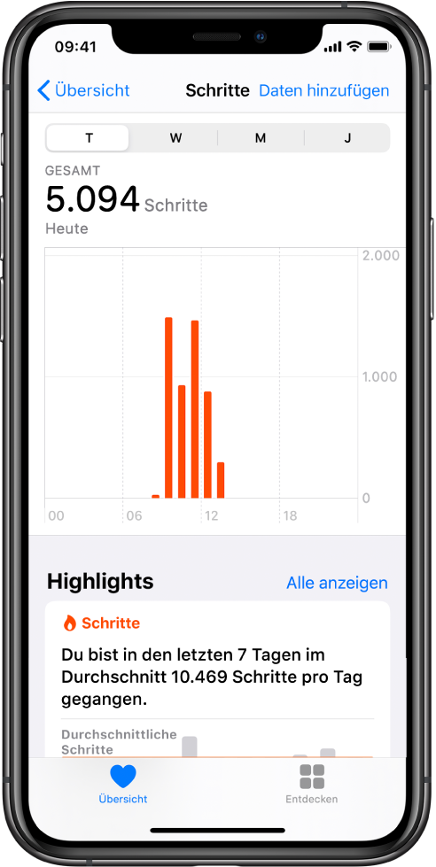 """Der Bildschirm """"Übersicht"""" in der App """"Health"""" zeigt die Highlights für die an diesem Tag zurückgelegten Schritte. Das Highlight lautet: """"Du bist in den letzten 7 Tagen im Durchschnitt 10.469 Schritte pro Tag gegangen."""" Ein Diagramm über dem Highlight zeigt, dass du heute bisher 5.094 Schritte gegangen bist. Unten links ist die Taste """"Übersicht"""" und unten rechts die Taste """"Durchsuchen""""."""