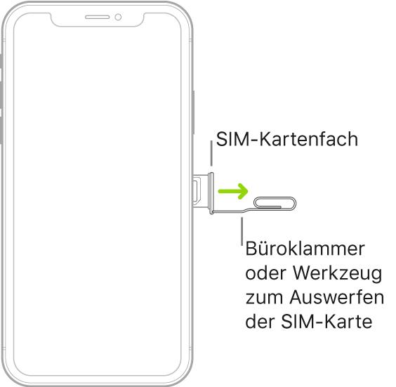 Führe das Werkzeug zum Auswerfen der SIM-Karte oder eine aufgebogene Büroklammer in die kleine Öffnung am Kartenfach rechts am iPhone ein, bis das Kartenfach aufspringt und du es herausziehen kannst.