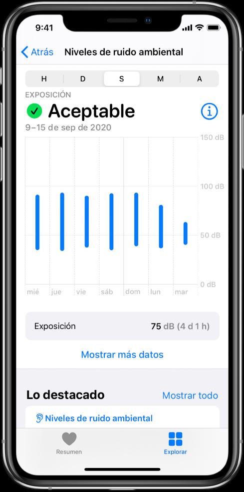 """La pantalla """"Niveles de ruido ambiental"""" mostrando los niveles de sonido diarios de una semana."""