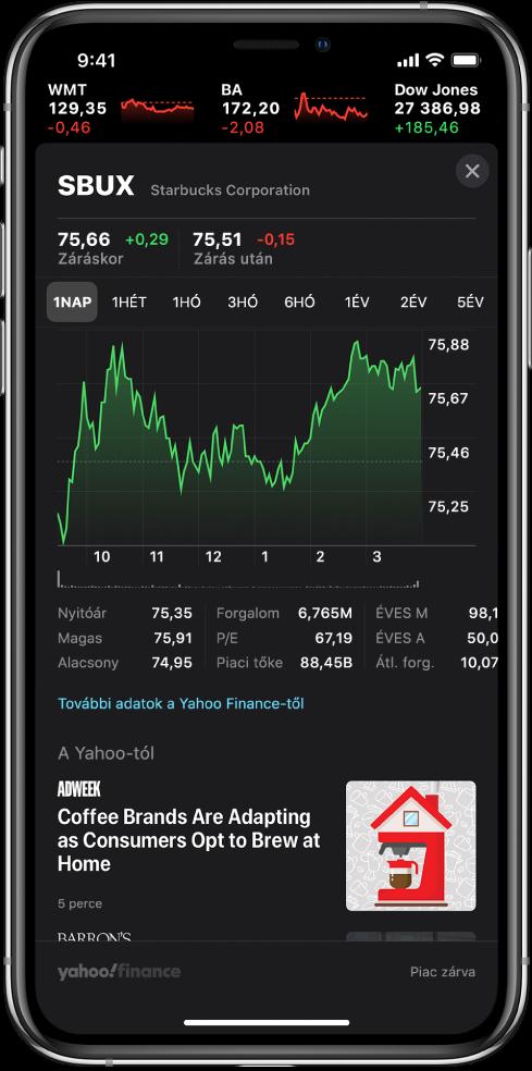 A képernyő közepén egy diagram látható, amely egy részvény teljesítményét jeleníti meg egy egynapos időszakra vetítve. A diagram felett lévő gombok segítségével a következő időszakok szerint jelenítheti meg a részvény teljesítményét: egy nap, egy hét, egy hónap, három hónap, hat hónap, egy év, két év vagy öt év. A diagram alatt a részvénnyel kapcsolatos részletek jelennek meg, például a nyitó ár, a maximum, a minimum és a piaci tőke. A diagram alatt a részvényhez kapcsolódó Apple News-cikkek találhatók.