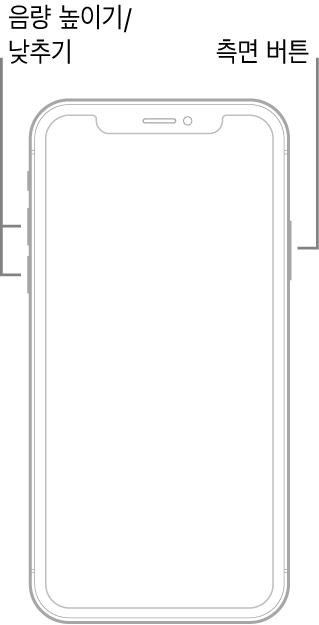 홈 버튼이 없는 iPhone 모델이 전면을 앞으로 향한 그림. 음량 높이기 버튼과 음량 낮추기 버튼이 기기 왼쪽에 있고, 측면 버튼은 오른쪽에 있음.