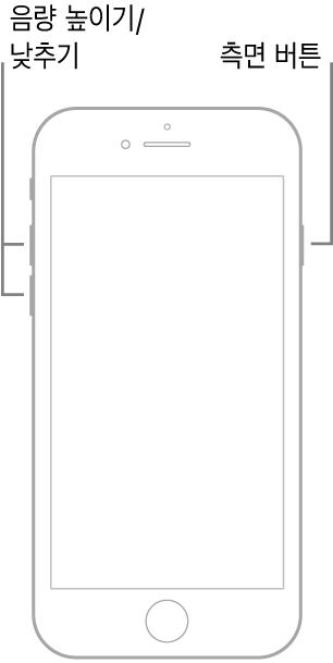 홈 버튼이 있는 iPhone 모델이 전면을 앞으로 향한 그림. 음량 높이기 버튼과 음량 낮추기 버튼이 기기 왼쪽에 있고, 측면 버튼은 오른쪽에 있음.