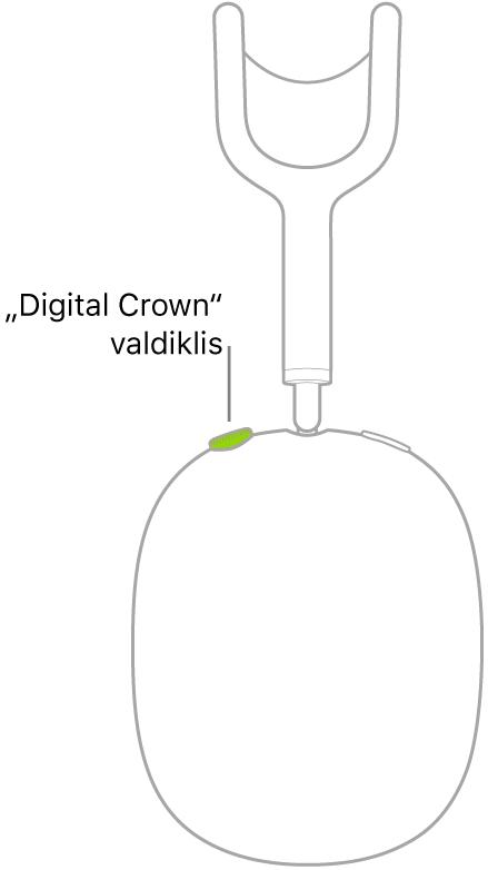 """Iliustracija, kurioje pavaizduota dešinės """"AirPods Max"""" ausinės """"Digital Crown"""" vieta."""