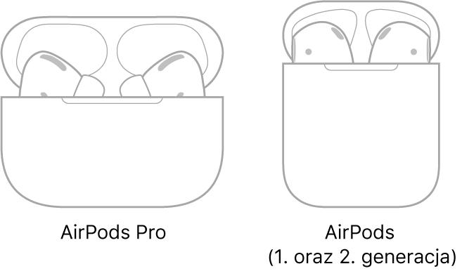 Ilustracja po lewej przedstawia słuchawki AirPodsPro wetui. Ilustracja po prawej przedstawia słuchawki AirPods drugiej generacji wetui.