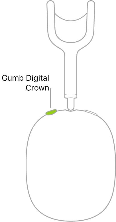 Slika prikazuje lokacijo gumba »Digital Crown« na desni slušalki Airpod Max.