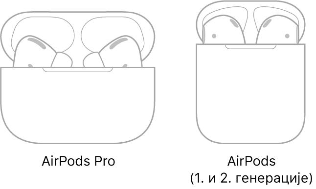Са леве стране је слика AirPodsPro слушалица у кућишту. Са десне стране је слика AirPods слушалица (2. генерације) у кућишту.
