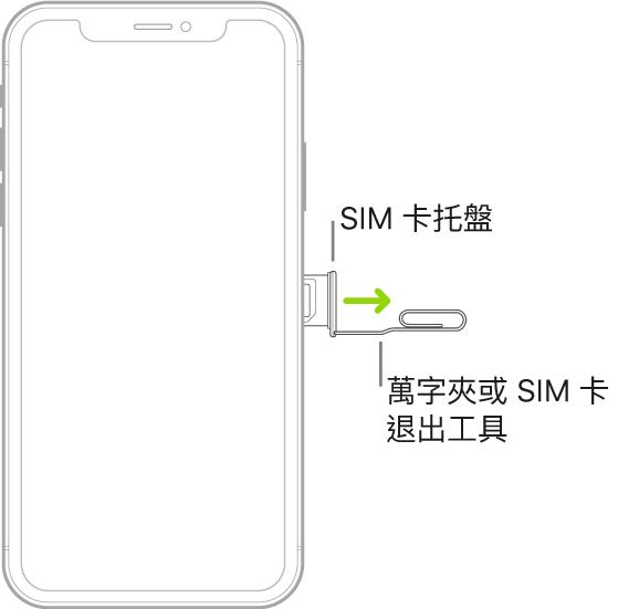 將萬字夾或 SIM 卡退出工具插入 iPhone 右側的托盤小洞中,藉此退出並取出托盤。
