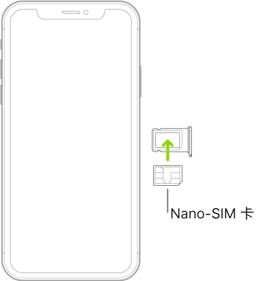 nano-SIM 卡插入 iPhone 的托盤;有角度的一端在右上方。