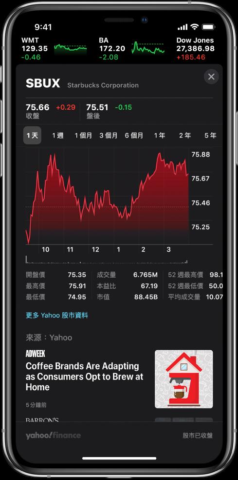 畫面中央的圖表顯示股票一天下來的表現。圖表上方的按鈕為:依照一天、一週、一個月、三個月、六個月、一年、兩年或五年顯示股票表現。圖表下方是股票詳細資訊,例如開盤價、最高價、最低價和市值。圖表下方是與股票相關的 Apple News 文章。