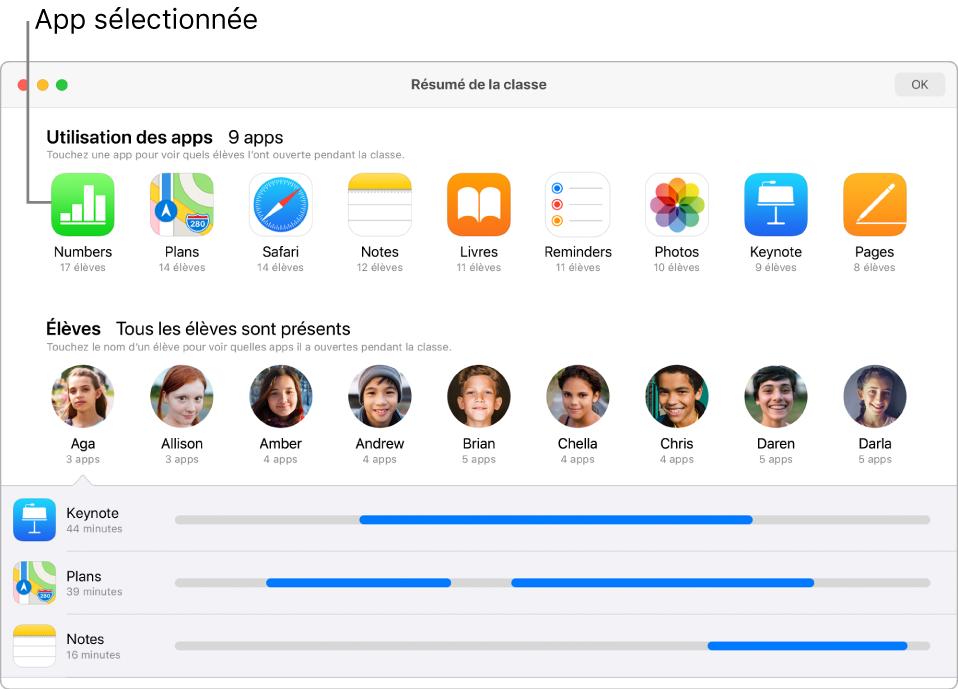 Une fenêtre d'Enclasse montrant les élèves qui sont en train d'utiliser les apps sélectionnées.