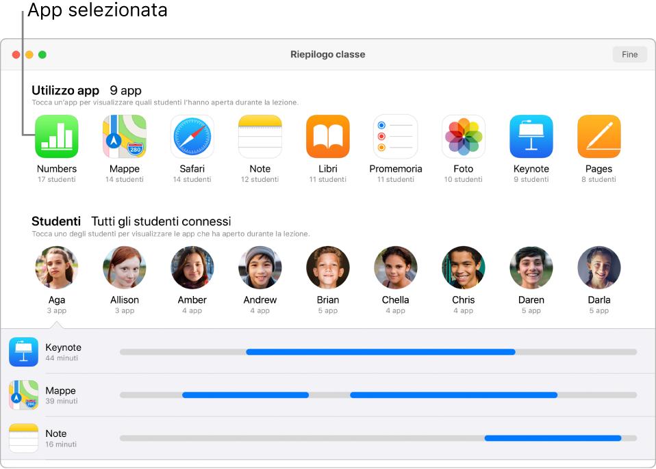 Una finestra di Classroom che mostra quali studenti stanno utilizzando le app selezionate.