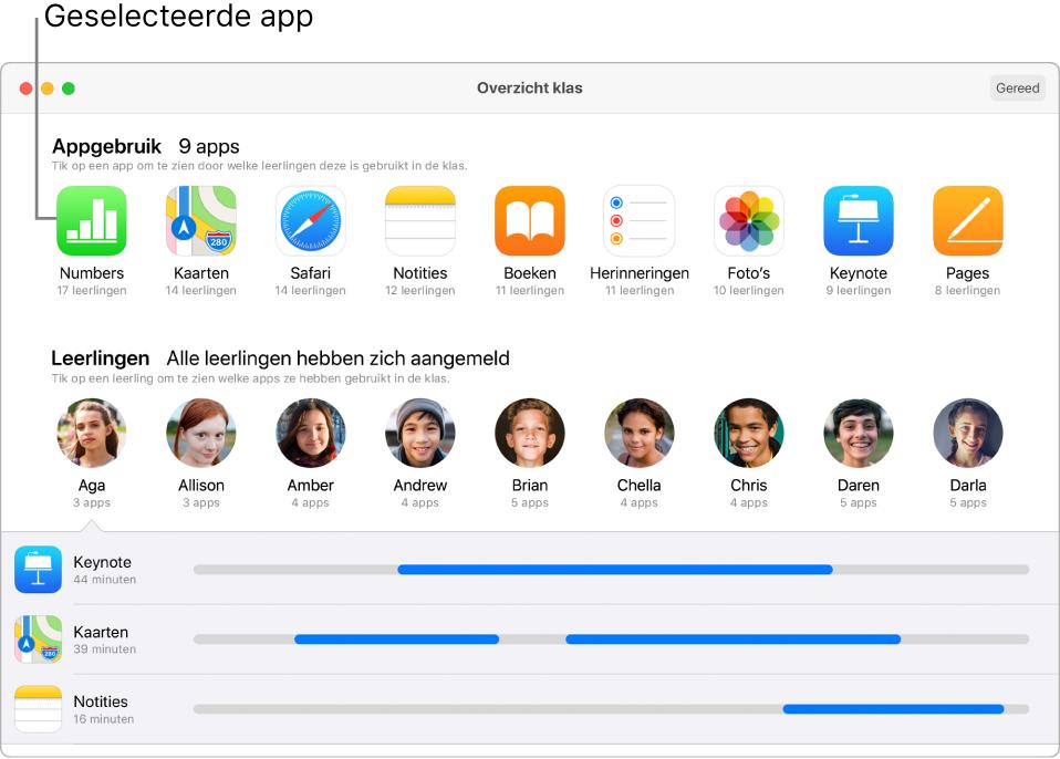 Een Klaslokaal-venster dat weergeeft welke leerlingen geselecteerde apps gebruiken.