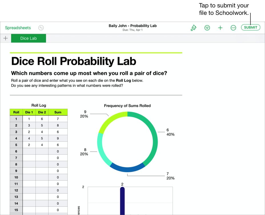 A sample of a student's collaborative file, Baily John - Probability Lab, ready to submit to Schoolwork using the iWork Numbers app. To submit the document, tap Submit in the upper right of the window.