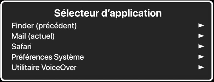 Le sélecteur d'application avec une liste de cinqapplications ouvertes, dont le Finder et les Préférences Système. Une flèche apparaît à droite de chaque élément de la liste.