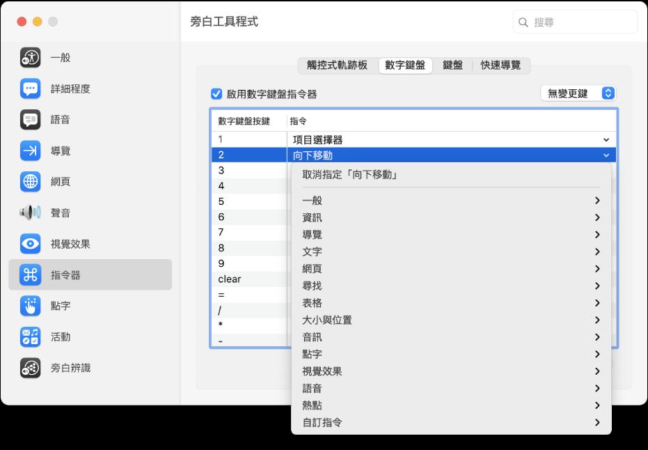 「旁白工具程式」視窗,在側邊欄中顯示所選的「指令器」類別,右側則為所選的「數字鍵盤」面板。在「數字鍵盤」面板的上方,已勾選「啟用數字鍵盤指令器」註記框。未從「變更鍵」彈出式選單中選取任何「變更鍵」。在註記框和彈出式選單下方是一個包含兩個直欄的表格:「數字鍵盤鍵」和「指令」。已選取第二列,且在數字鍵盤按鍵欄包含「2」,而「指令」直欄中是「向下移動」。「向下移動」下方的彈出式選單顯示指令類別(如「一般」);每個類別都有一個箭頭來顯示指令,可被指定給目前「數字鍵盤」鍵。