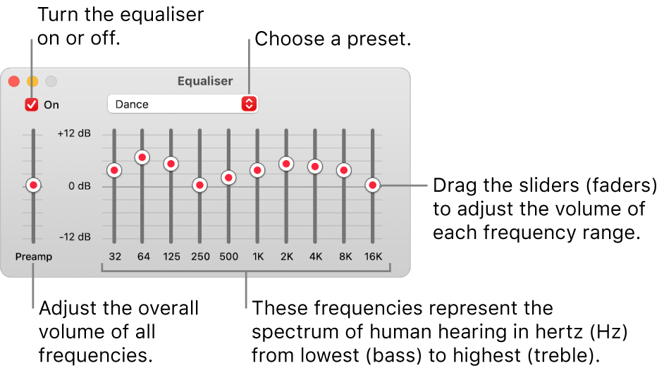 The Equaliser window: The tickbox to turn on the Music equaliser is in the top-left corner. Next to it is the pop-up menu with the equaliser presets. On the far left side, adjust the overall volume of frequencies with the preamp. Below the equaliser presets, adjust the sound level of different frequency ranges, which represent the spectrum of human hearing from lowest to highest.