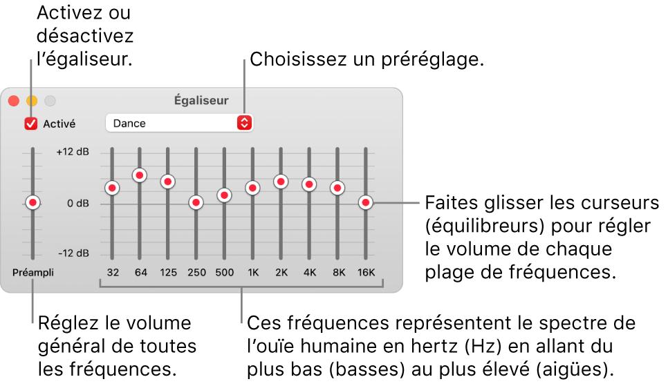 La fenêtre Égaliseur: La case pour activer l'égaliseur de Musique se trouve dans le coin supérieur gauche. Le menu local avec les préréglages de l'égaliseur est situé à côté. À l'extrémité gauche, réglez le volume global des fréquences avec le préampli. Sous les préréglages de l'égaliseur, réglez le niveau sonore des différentes plages de fréquences, qui représentent le spectre auditif humain, des plus basses aux plus élevées.