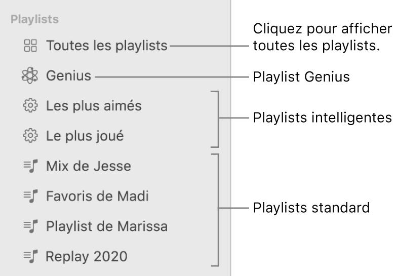 La barre latérale Musique affichant les différents types de playlists: Playlists Genius, intelligente et standard. Cliquez sur «Toutes les playlists» pour les afficher toutes.