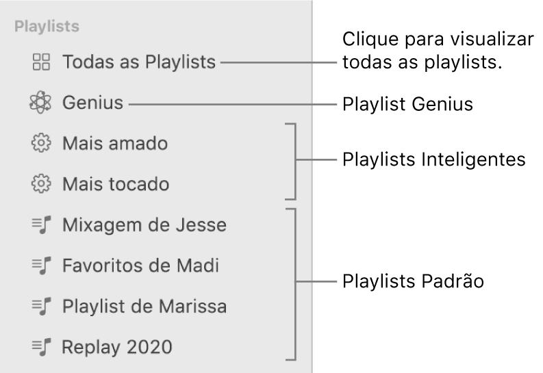 """Barra lateral do app Música mostrando os diversos tipos de playlists: playlists Genius, Inteligente e padrão. Clique em """"Todas as Playlists"""" para visualizar todas."""