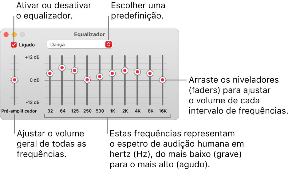 A janela Equalizador: no canto superior esquerdo está a opção para ativar o equalizador da aplicação Música. Ao lado, encontra-se o menu com as predefinições do equalizador. Na extrema esquerda, pode ser ajustado o volume geral das frequências com o pré-amplificador. Por baixo das predefinições do equalizador, pode ser ajustado o nível de volume das diferentes gamas de frequências que representam o espectro da audição humana, da mínima à máxima.