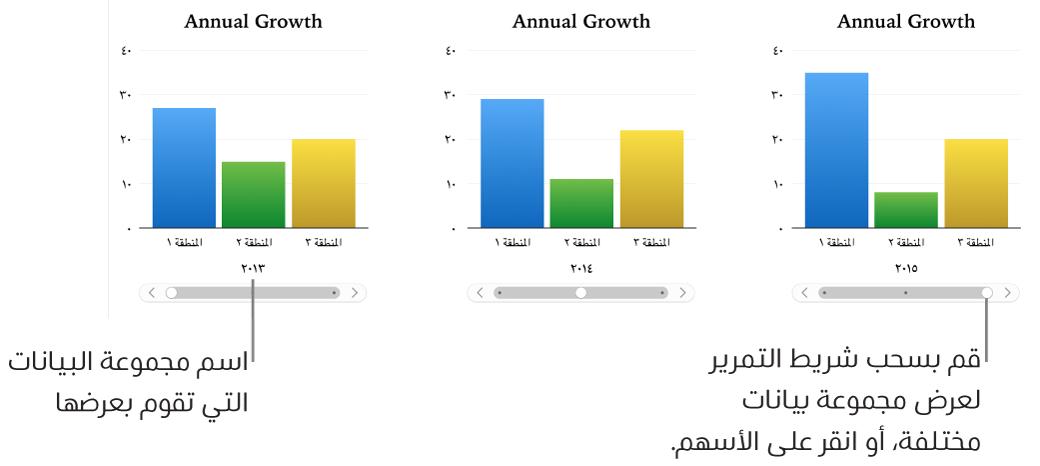 ثلاث مراحل من مخطط تفاعلي، كل منها تعرض مجموعة مختلفة من البيانات.