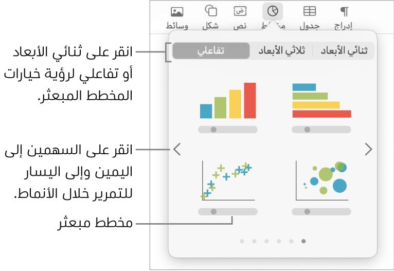 قائمة إضافة مخطط وتعرض خيار مخطط مبعثر.