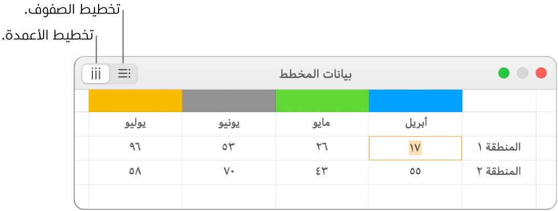 محرر بيانات المخطط ويعرض كيفية رسم سلسلة البيانات.