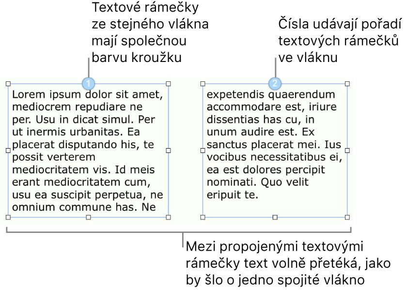 Dva textové rámečky smodrými kroužky vhorní části ačísly 1a2vkroužcích