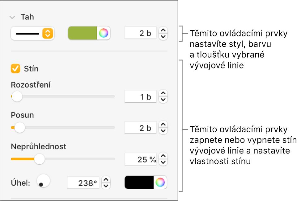 Ovládací prvky na bočním panelu pro změnu vzhledu vývojových linií
