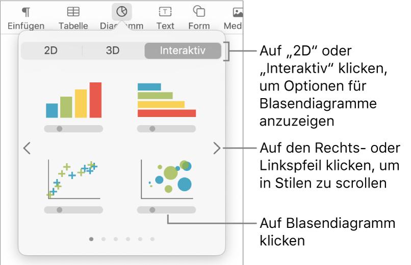 Menü zum Hinzufügen von Diagrammen mit interaktiven Diagrammen und einer Option für Blasendiagramme