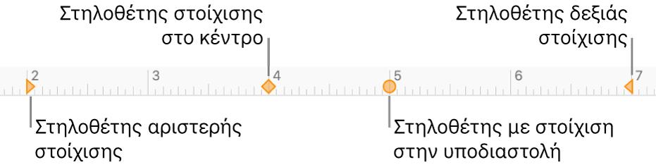 Ο χάρακας με δείκτες για αριστερά και δεξιά περιθώρια παραγράφου, εσοχή πρώτης γραμμής και στηλοθέτες για στοίχιση αριστερά, στο κέντρο, στην υποδιαστολή και δεξιά.