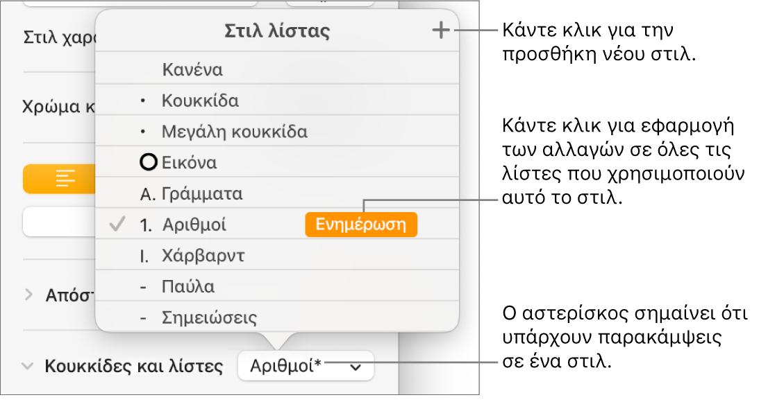 Το αναδυόμενο μενού «Στιλ λίστας» με έναν αστερίσκο που υποδεικνύει μια παράκαμψη, επεξηγήσεις στο κουμπί «Νέο στιλ» και ένα υπομενού με επιλογές για τη διαχείριση των στιλ.