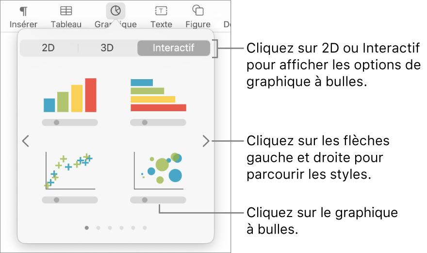 Menu Ajouter un graphique affichant des graphiques interactifs, notamment plusieurs graphiques à bulles.