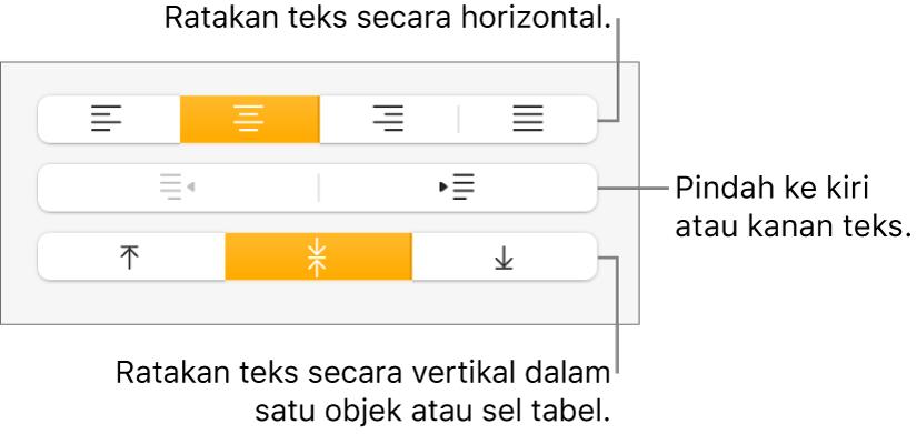 Bagian Perataan dengan keterangan pada tombol perataan teks dan spasi.