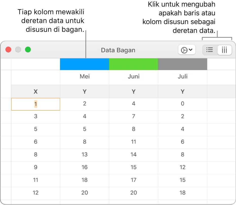 Editor Data Bagan menampilkan deretan data yang dirancang dalam kolom.