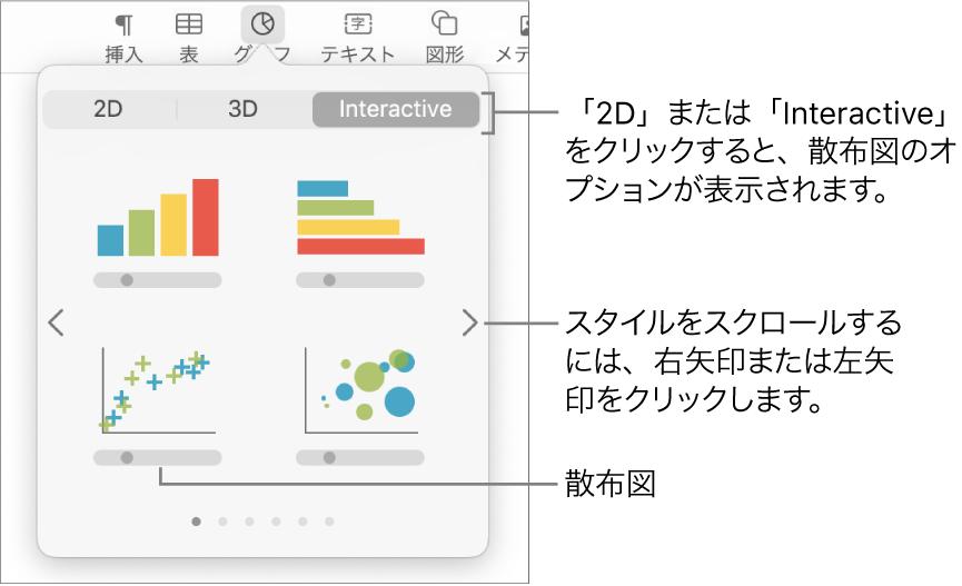 「グラフを追加」メニュー。散布図オプションが表示されている状態。