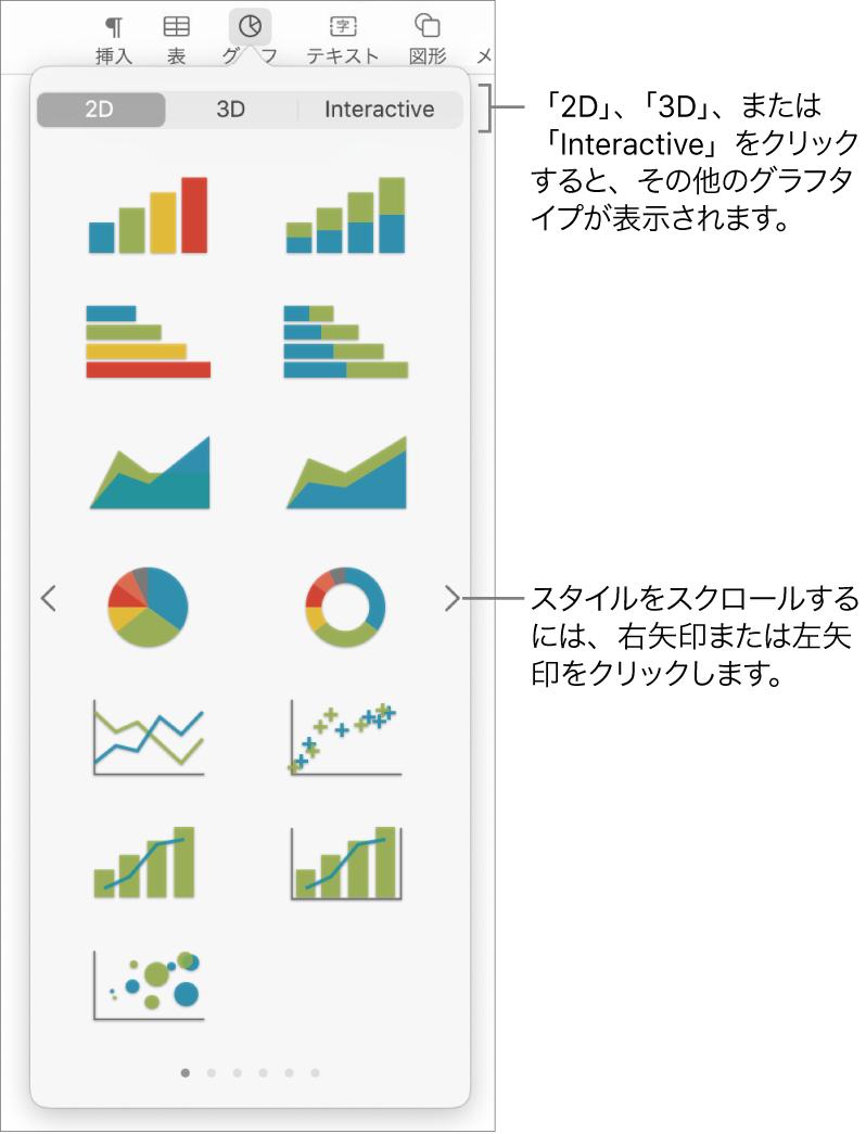 グラフの追加メニュー。
