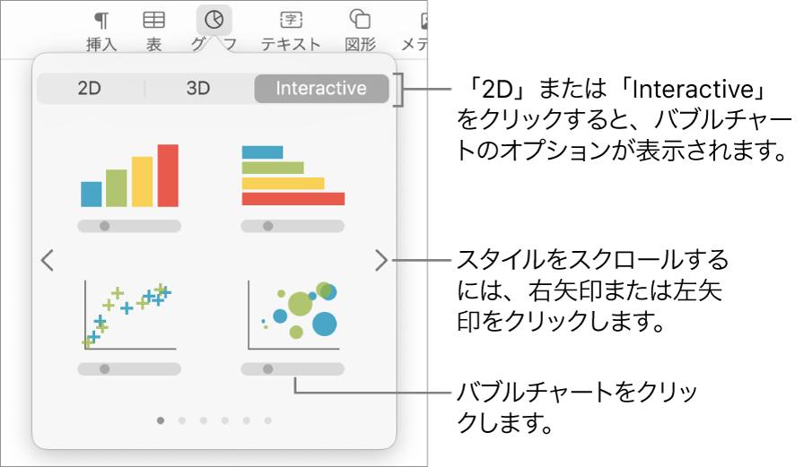 「グラフを追加」メニュー。バブルチャートオプションを呼び出しているインタラクティブグラフが表示された状態。